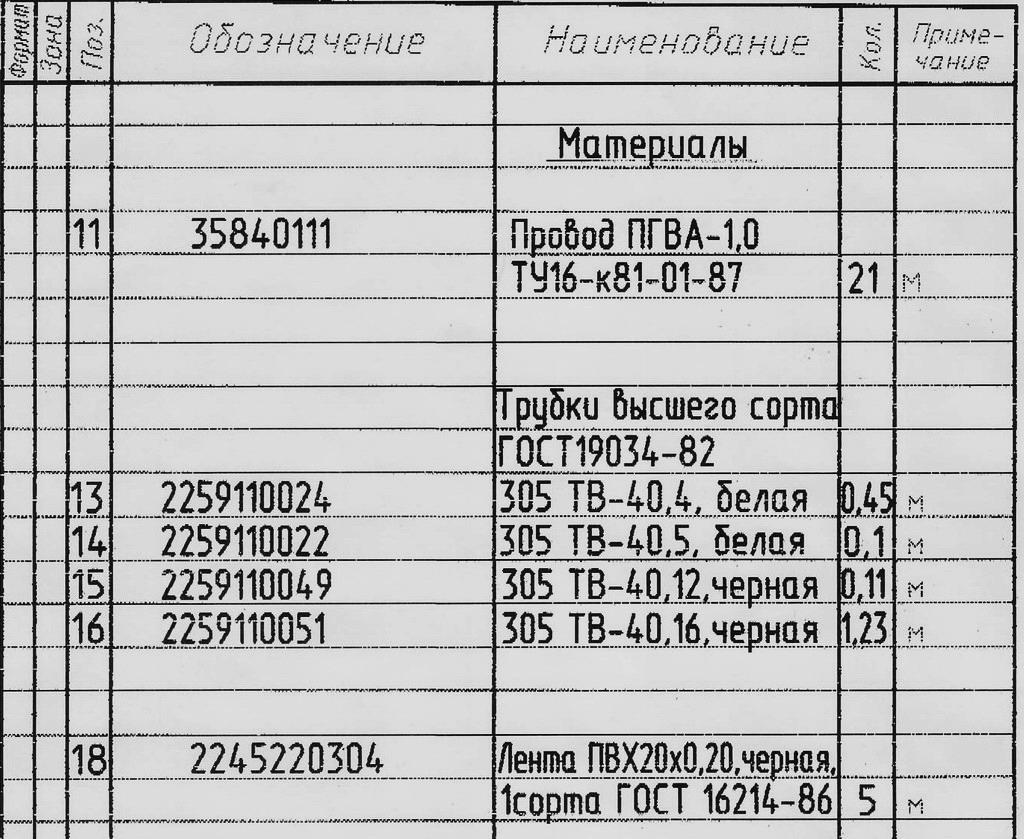 Материал для изготовления жгута для КС-55727 рис.2