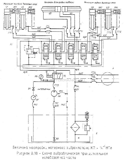 Рисунок В.18 Схема гидравлическая принципиальная неповоротной части.