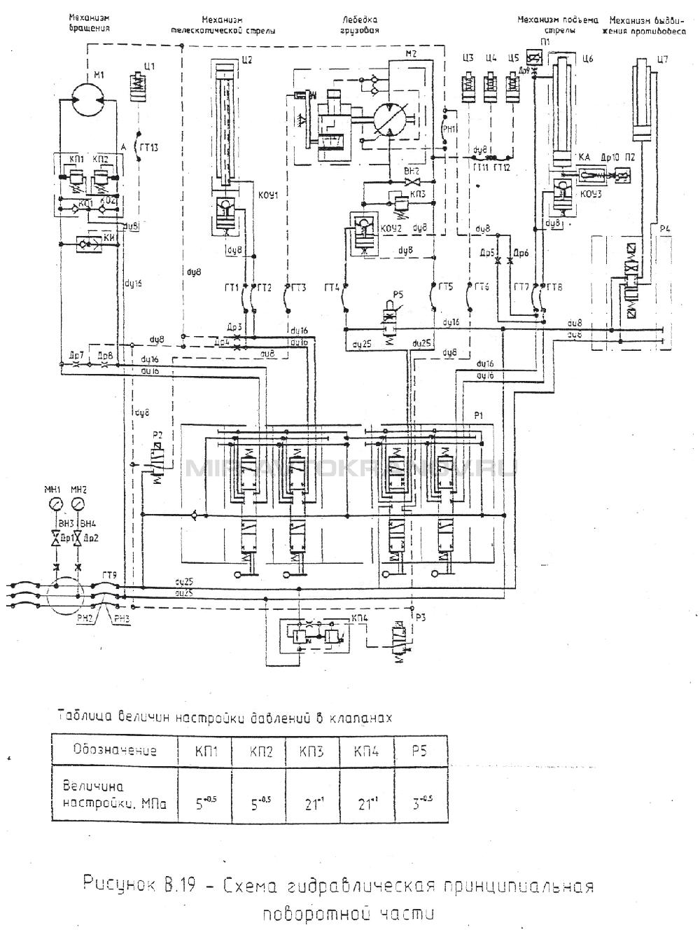 Гидро схема автокрана